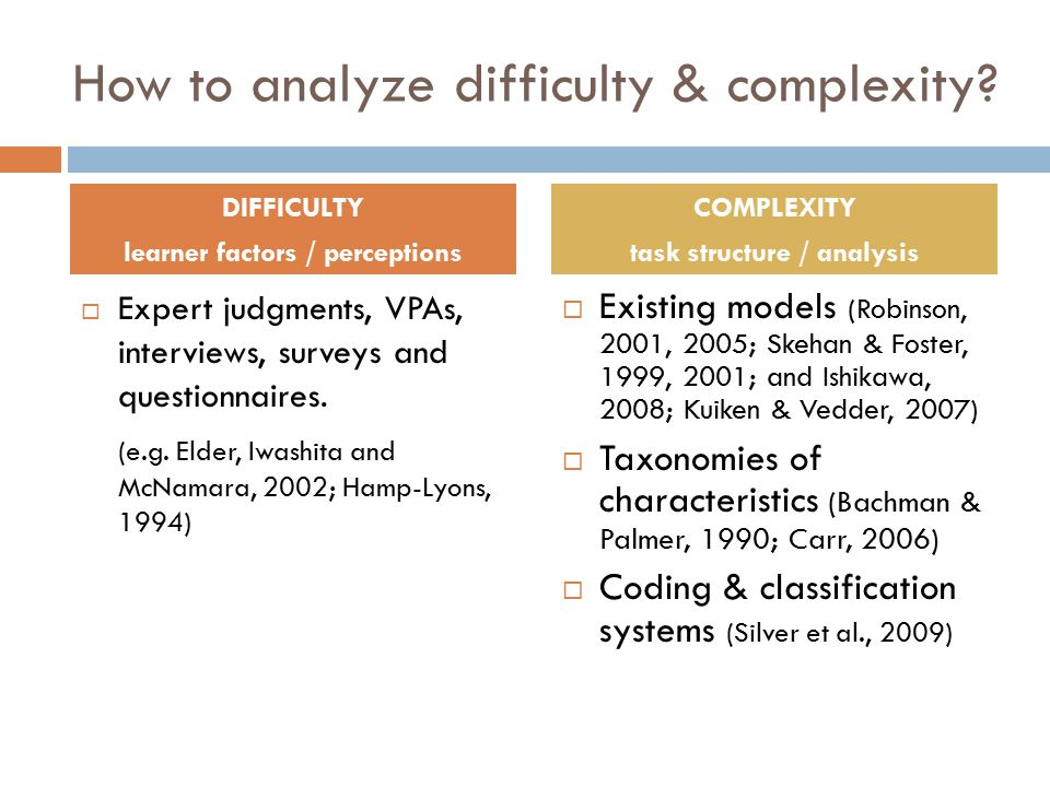 How to analyze difficulty & complexity.