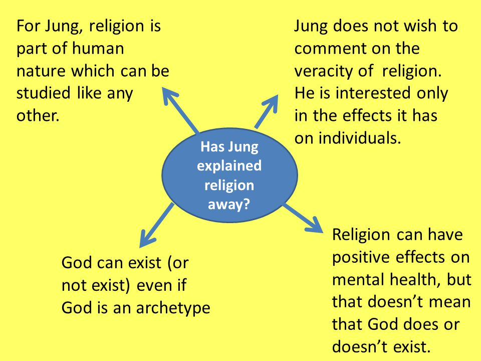 Has Jung explained religion away? Jung does not wish to comment on the veracity of religion. He is interested only in the effects it has on individual