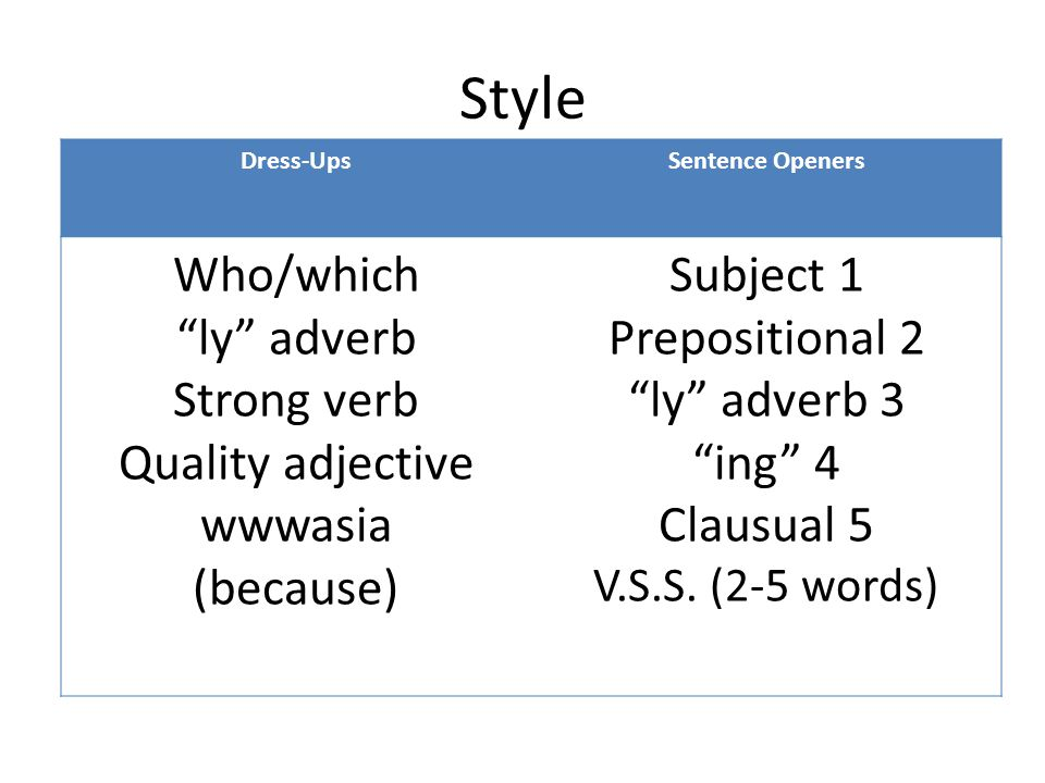 The Syllabus in Style 1.To introduce style techniques gradually 2.