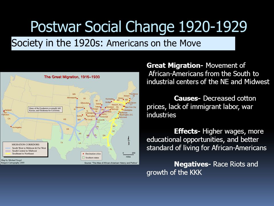Postwar Social Change 1920-1929 Society in the 1920s: Americans on the Move Great Migration- Movement of African-Americans from the South to industria