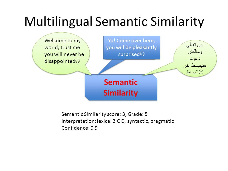 Multilingual Semantic Similarity Semantic Similarity بس تعالى ومالكش دعوه، هتبنبسط اخر انبساط Welcome to my world, trust me you will never be disappointed Yo.