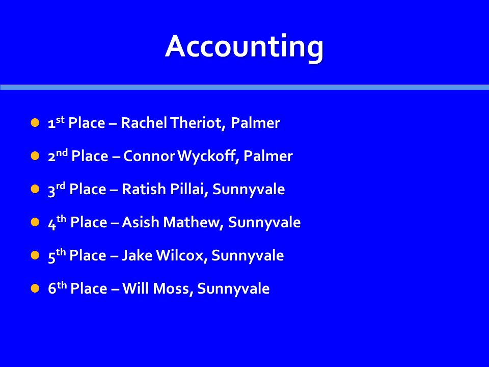 Accounting 1 st Place – Rachel Theriot, Palmer 1 st Place – Rachel Theriot, Palmer 2 nd Place – Connor Wyckoff, Palmer 2 nd Place – Connor Wyckoff, Palmer 3 rd Place – Ratish Pillai, Sunnyvale 3 rd Place – Ratish Pillai, Sunnyvale 4 th Place – Asish Mathew, Sunnyvale 4 th Place – Asish Mathew, Sunnyvale 5 th Place – Jake Wilcox, Sunnyvale 5 th Place – Jake Wilcox, Sunnyvale 6 th Place – Will Moss, Sunnyvale 6 th Place – Will Moss, Sunnyvale