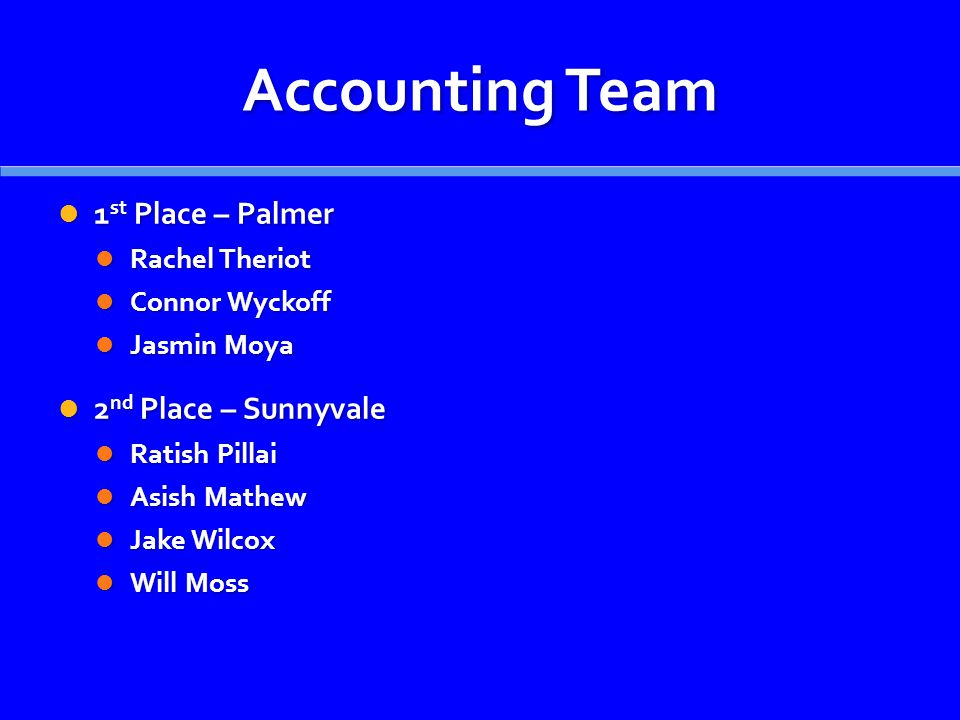 Accounting Team 1 st Place – Palmer 1 st Place – Palmer Rachel Theriot Rachel Theriot Connor Wyckoff Connor Wyckoff Jasmin Moya Jasmin Moya 2 nd Place – Sunnyvale 2 nd Place – Sunnyvale Ratish Pillai Ratish Pillai Asish Mathew Asish Mathew Jake Wilcox Jake Wilcox Will Moss Will Moss