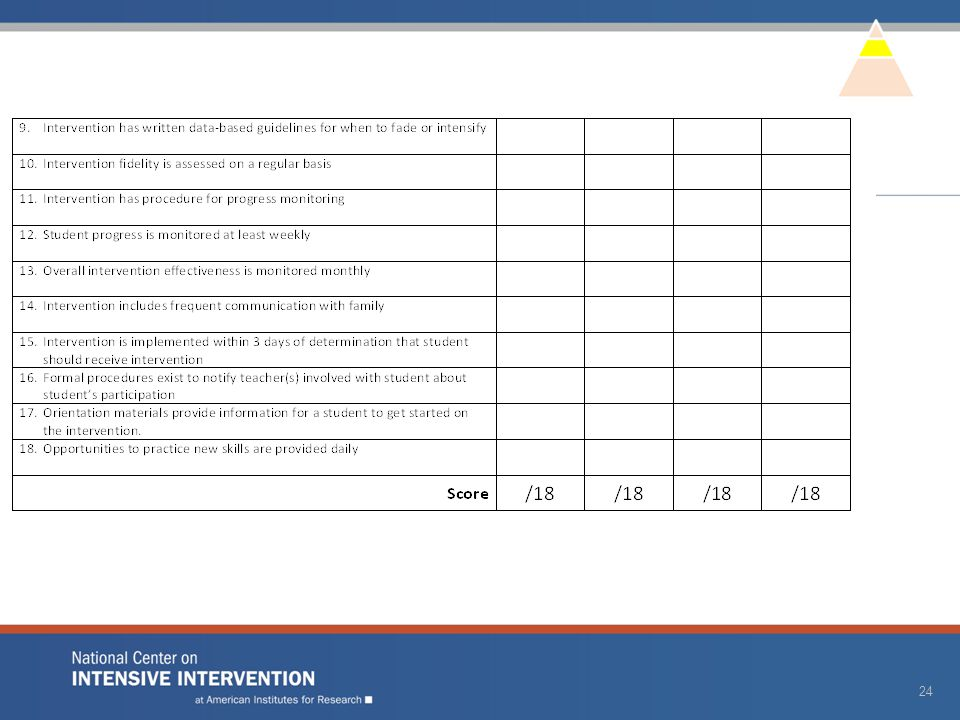 14.Students are appropriately identified and provided with intensive supports.