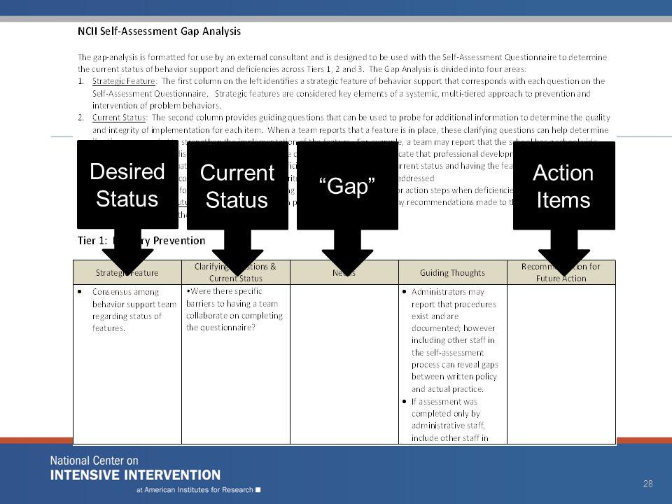 """28 Desired Status Current Status """"Gap"""" Action Items"""