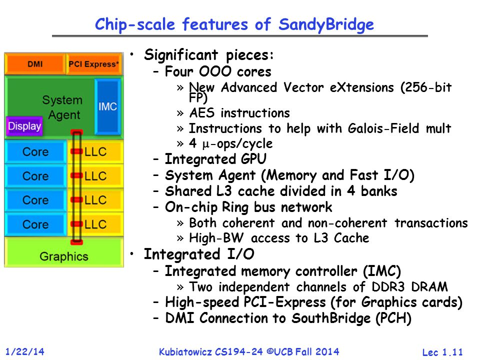Lec 1.11 1/22/14Kubiatowicz CS194-24 ©UCB Fall 2014 Chip-scale features of SandyBridge Significant pieces: –Four OOO cores »New Advanced Vector eXtensions (256-bit FP) »AES instructions »Instructions to help with Galois-Field mult »4  -ops/cycle –Integrated GPU –System Agent (Memory and Fast I/O) –Shared L3 cache divided in 4 banks –On-chip Ring bus network »Both coherent and non-coherent transactions »High-BW access to L3 Cache Integrated I/O –Integrated memory controller (IMC) »Two independent channels of DDR3 DRAM –High-speed PCI-Express (for Graphics cards) –DMI Connection to SouthBridge (PCH)