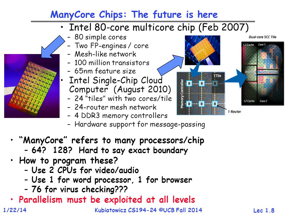Lec 1.8 1/22/14Kubiatowicz CS194-24 ©UCB Fall 2014 ManyCore Chips: The future is here ManyCore refers to many processors/chip –64.