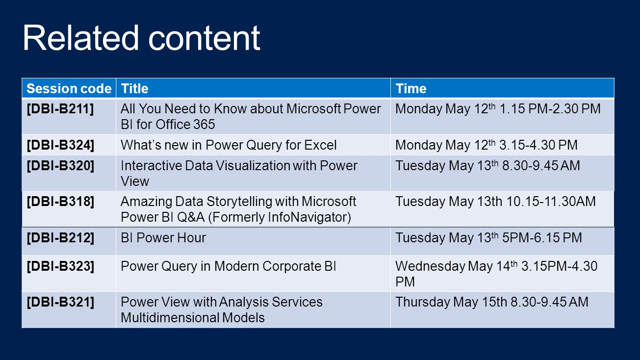 Session codeTitleTime [DBI-B211]All You Need to Know about Microsoft Power BI for Office 365 Monday May 12 th 1.15 PM-2.30 PM [DBI-B324]What's new in