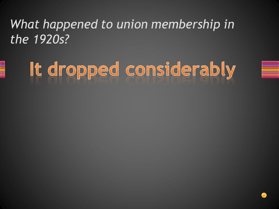 What happened to union membership in the 1920s