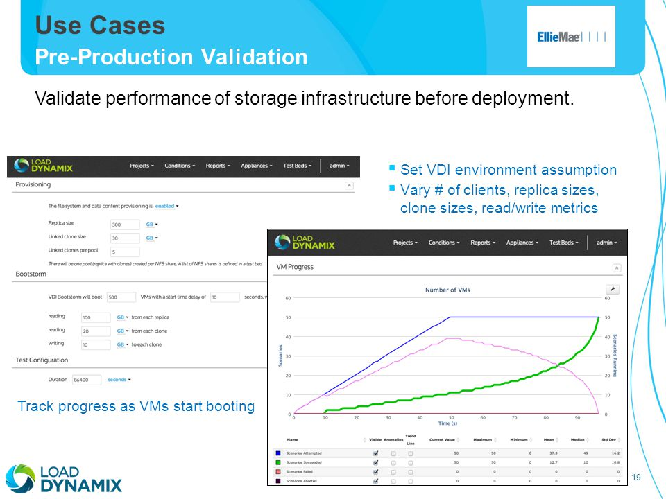 19 Use Cases Pre-Production Validation Validate performance of storage infrastructure before deployment.  Set VDI environment assumption  Vary # of
