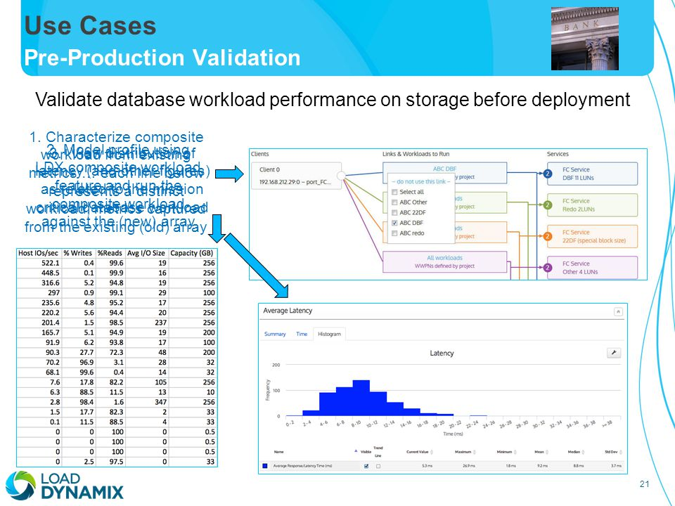 21 Use Cases Pre-Production Validation Validate database workload performance on storage before deployment 1. Characterize composite workload from exi