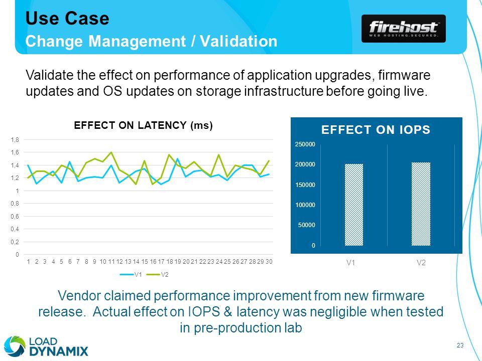 23 Use Case Change Management / Validation V1 V2 Vendor claimed performance improvement from new firmware release.