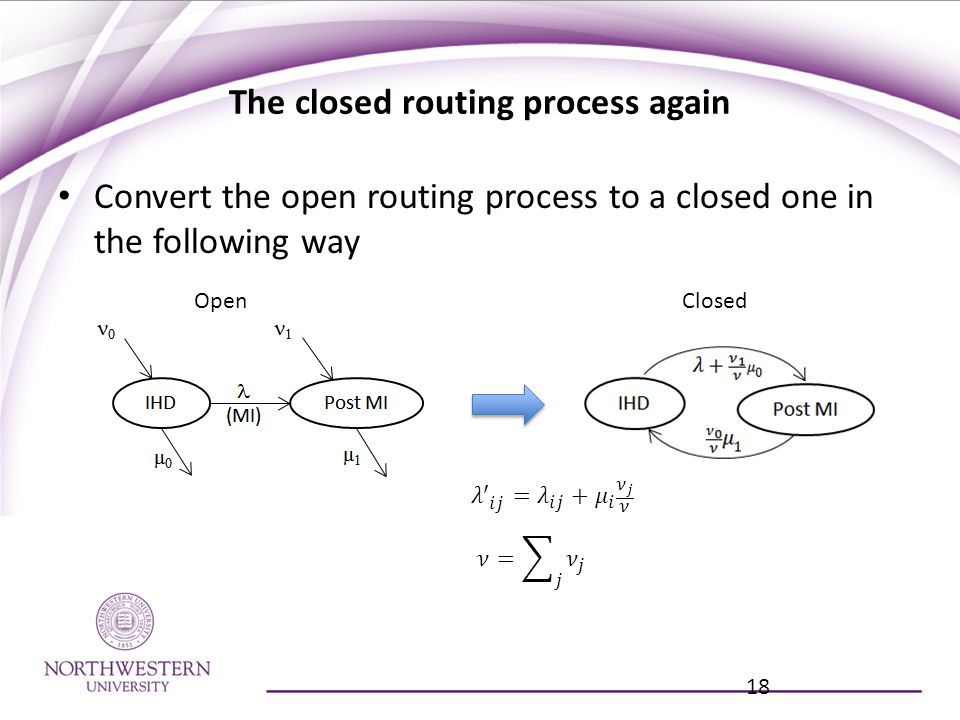 The closed routing process again Convert the open routing process to a closed one in the following way 18 OpenClosed