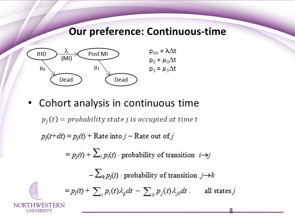 Our preference: Continuous-time Cohort analysis in continuous time 8 p MI =  t p 0 =    t p 1 =    t