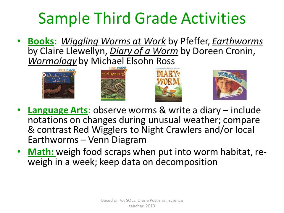 Based on VA SOLs, Diane Postman, science teacher, 2010 Sample Third Grade Activities Books: Wiggling Worms at Work by Pfeffer, Earthworms by Claire Llewellyn, Diary of a Worm by Doreen Cronin, Wormology by Michael Elsohn Ross Language Arts: observe worms & write a diary – include notations on changes during unusual weather; compare & contrast Red Wigglers to Night Crawlers and/or local Earthworms – Venn Diagram Math: weigh food scraps when put into worm habitat, re- weigh in a week; keep data on decomposition