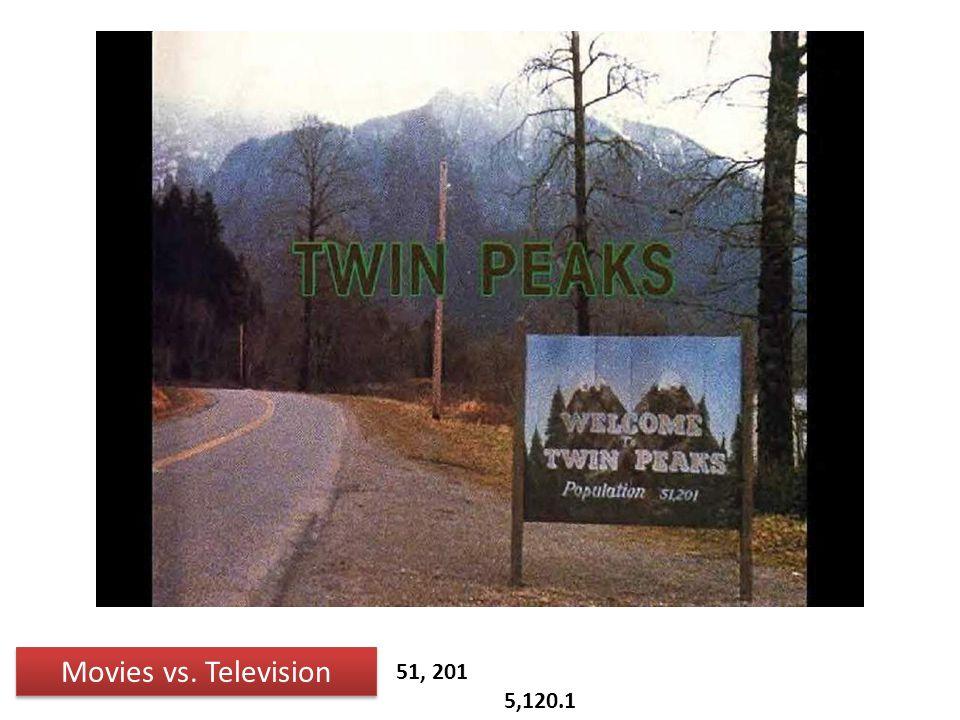 51, 201 5,120.1 Movies vs. Television