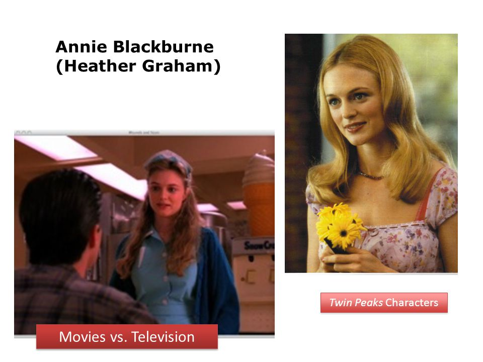 Annie Blackburne (Heather Graham) Twin Peaks Characters Movies vs. Television