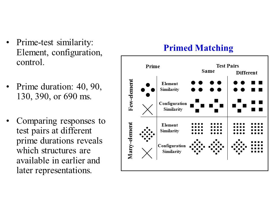 Prime-test similarity: Element, configuration, control.