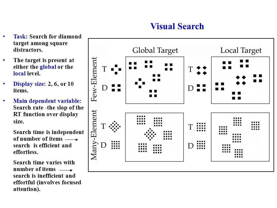 Task: Search for diamond target among square distractors.