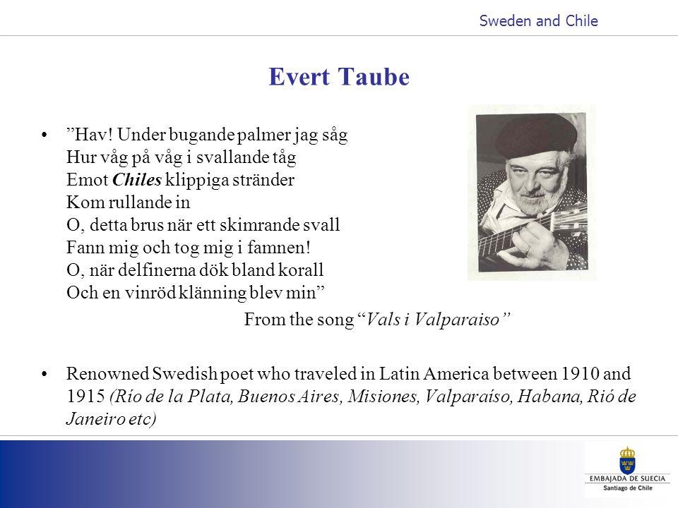 Evert Taube Hav.
