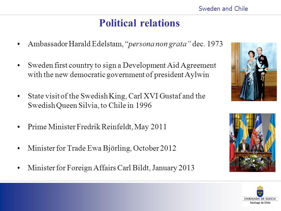 Political relations Ambassador Harald Edelstam, persona non grata dec.