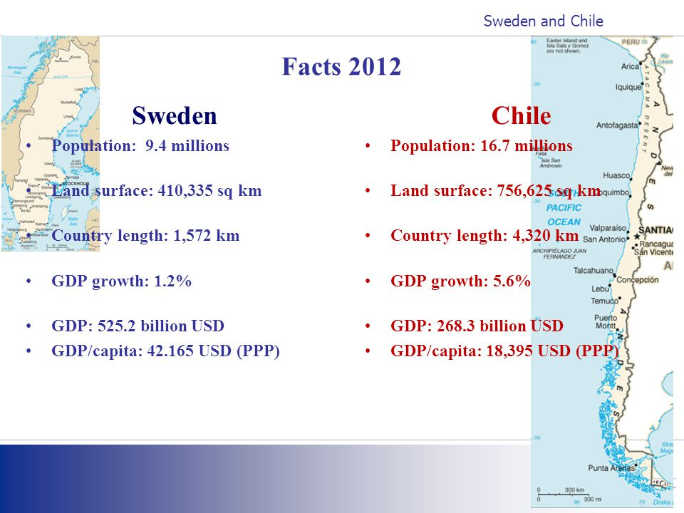 Facts 2012 Sweden Population: 9.4 millions Land surface: 410,335 sq km Country length: 1,572 km GDP growth: 1.2% GDP: 525.2 billion USD GDP/capita: 42.165 USD (PPP) Chile Population: 16.7 millions Land surface: 756,625 sq km Country length: 4,320 km GDP growth: 5.6% GDP: 268.3 billion USD GDP/capita: 18,395 USD (PPP) Sweden and Chile