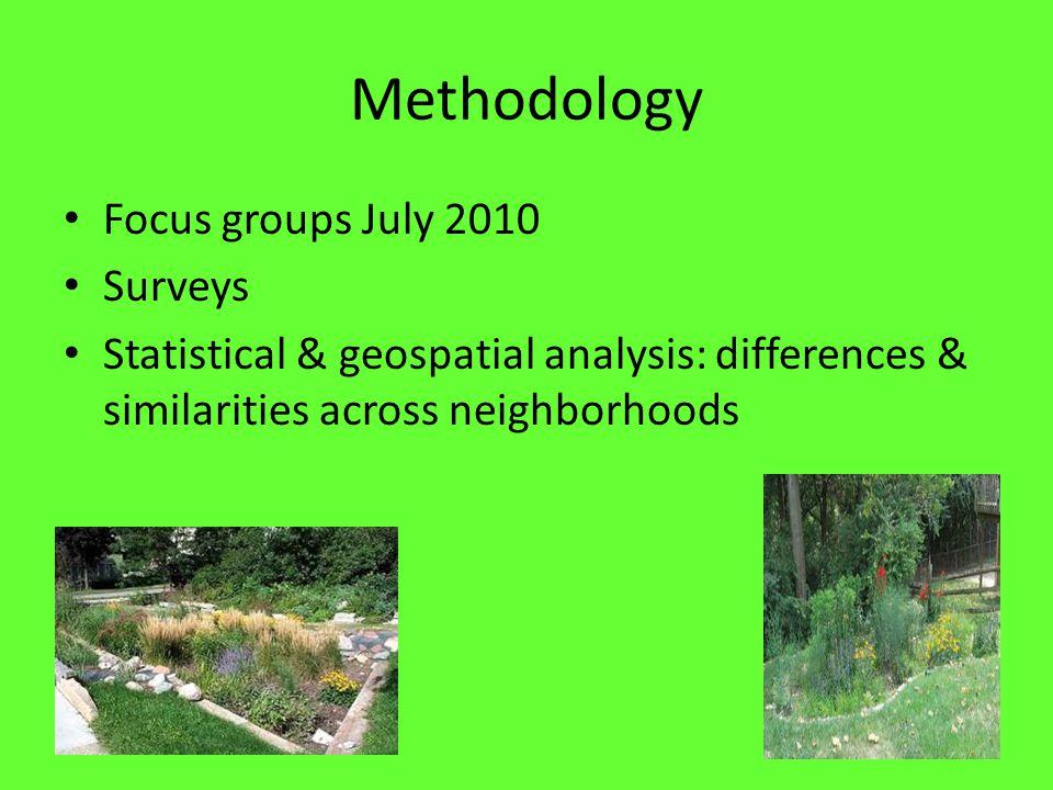 Methodology Focus groups July 2010 Surveys Statistical & geospatial analysis: differences & similarities across neighborhoods