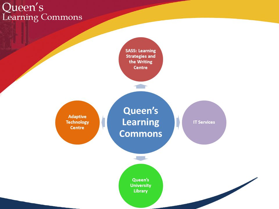 Policies and Performance for QLC Students Students working in the Queen's Learning Commons are expected to perform the work assigned to them to the best of their ability.