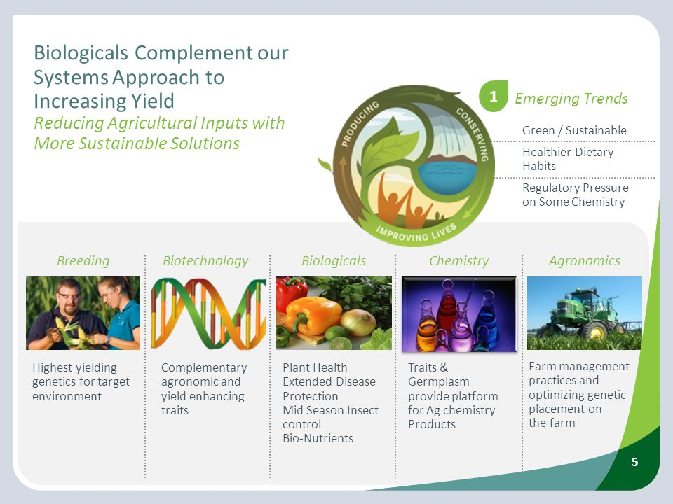 16 Monsanto Company Confidential Microbials Offer Additional Biological Solutions for Agriculture New Technologies Are Enabling Discoveries to Expand Agricultural Impact of Microbial Biologicals Microbial Products Are Emerging in Row Crops  Genomic analysis of microbe-plant communities  Enhanced screening and analytics to discover high performance microbial agents  High-resolution Field Testing  Status: Building increased microbial field testing capacity for potential in-licensing opportunities and internal discovery research via Agradis acquisition