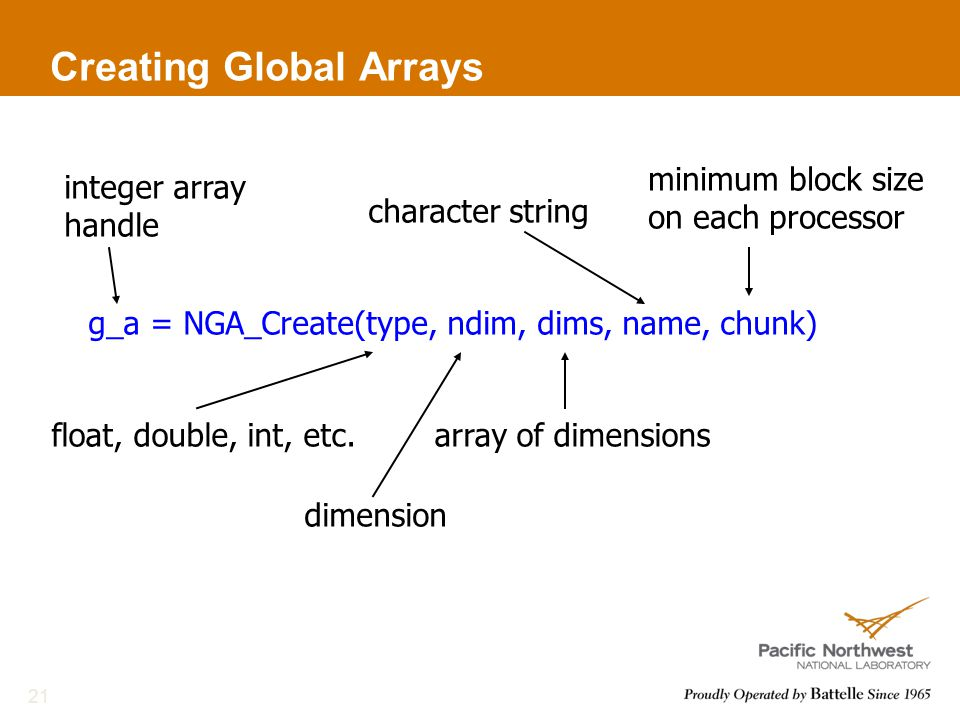 Creating Global Arrays 21 g_a = NGA_Create(type, ndim, dims, name, chunk) float, double, int, etc.