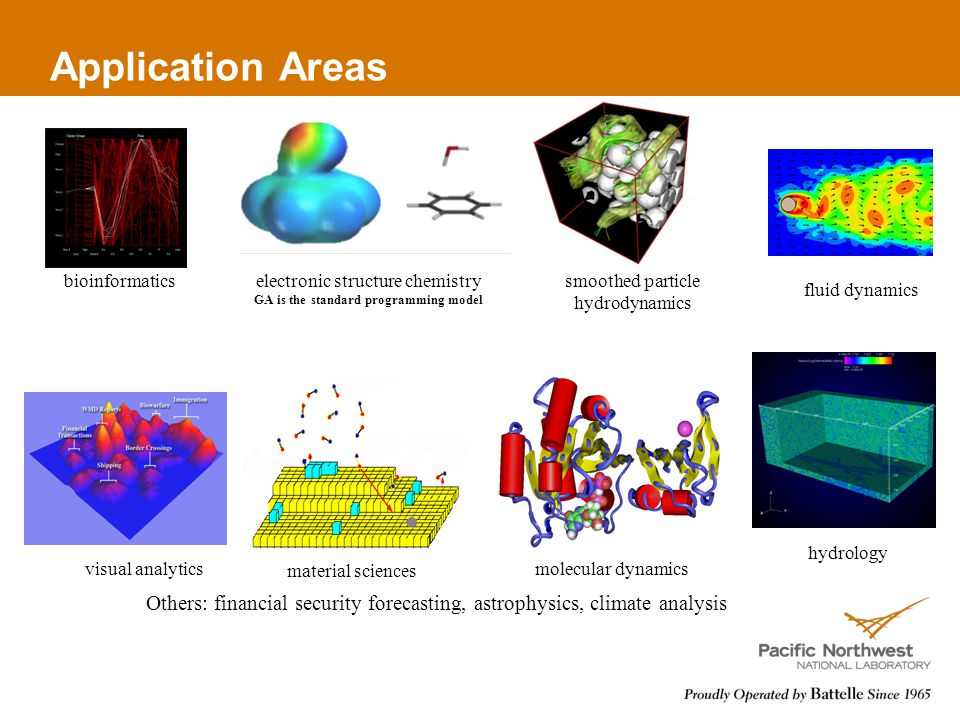 Application Areas hydrology electronic structure chemistry GA is the standard programming model material sciences molecular dynamics Others: financial security forecasting, astrophysics, climate analysis bioinformatics smoothed particle hydrodynamics visual analytics fluid dynamics