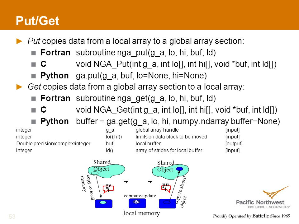 Put/Get Put copies data from a local array to a global array section: Fortransubroutine nga_put(g_a, lo, hi, buf, ld) Cvoid NGA_Put(int g_a, int lo[], int hi[], void *buf, int ld[]) Pythonga.put(g_a, buf, lo=None, hi=None) Get copies data from a global array section to a local array: Fortransubroutine nga_get(g_a, lo, hi, buf, ld) Cvoid NGA_Get(int g_a, int lo[], int hi[], void *buf, int ld[]) Pythonbuffer = ga.get(g_a, lo, hi, numpy.ndarray buffer=None) integerg_a global array handle[input] integerlo(),hi()limits on data block to be moved[input] Double precision/complex/integer buflocal buffer[output] integerld() array of strides for local buffer[input] 53 Shared Object copy to local memory ge t compute/update local memory Shared Object copy to shared object pu t