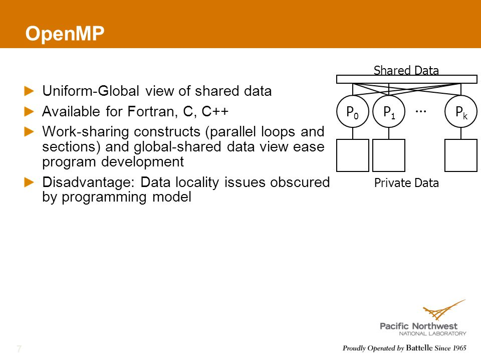 OpenMP Uniform-Global view of shared data Available for Fortran, C, C++ Work-sharing constructs (parallel loops and sections) and global-shared data view ease program development Disadvantage: Data locality issues obscured by programming model 7 Private Data P0P0 P1P1 PkPk Shared Data