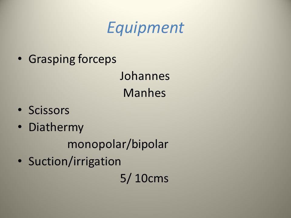 Equipment Grasping forceps Johannes Manhes Scissors Diathermy monopolar/bipolar Suction/irrigation 5/ 10cms
