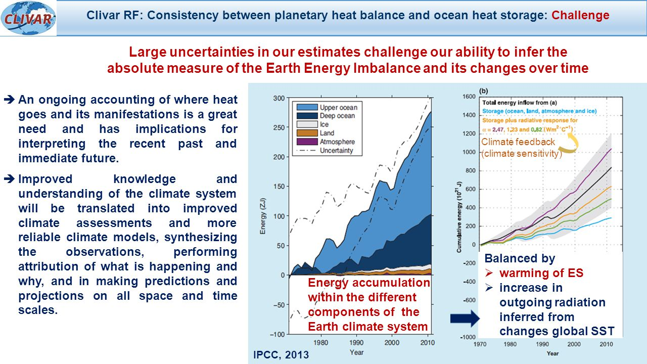 IPCC, 2013 Cummulative energy flow into the Earth system (ES) Climate feedback (climate sensitivity) Clivar RF: Consistency between planetary heat balance and ocean heat storage: Challenge Balanced by  warming of ES  increase in outgoing radiation inferred from changes global SST Energy accumulation within the different components of the Earth climate system IPCC, 2013  An ongoing accounting of where heat goes and its manifestations is a great need and has implications for interpreting the recent past and immediate future.