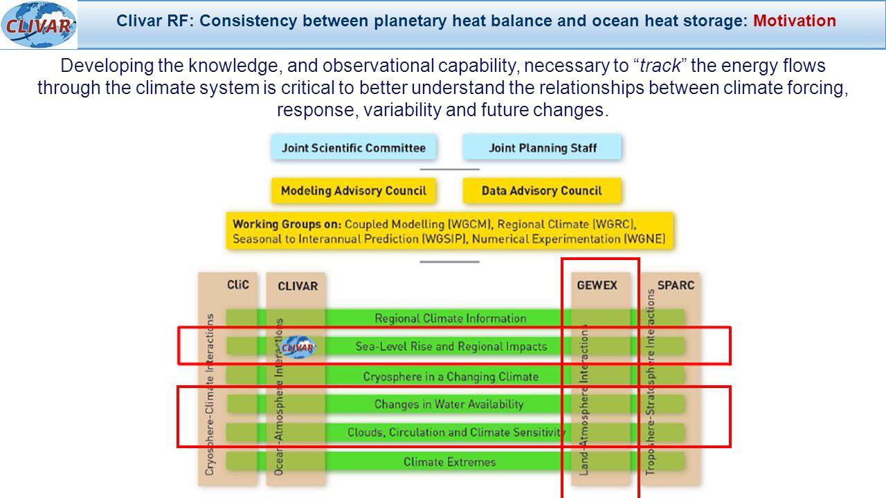 Clivar RF: Consistency between planetary heat balance and ocean heat storage: GOAL Ocean Heat Content Radiation at TOA Air-Sea fluxes radiative turbulent Abraham et al., 2013 Loeb et al., 2012 Josey et al., 2014 (in prep.)  Advancing our knowledge through budget constraints and assessment studies