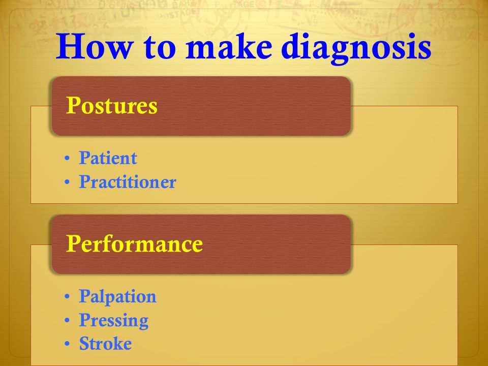 How to make diagnosis Patient Practitioner Postures Palpation Pressing Stroke Performance