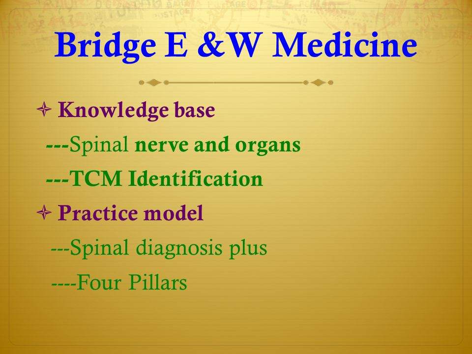Bridge E &W Medicine  Knowledge base --- Spinal nerve and organs ---TCM Identification  Practice model ---Spinal diagnosis plus ----Four Pillars