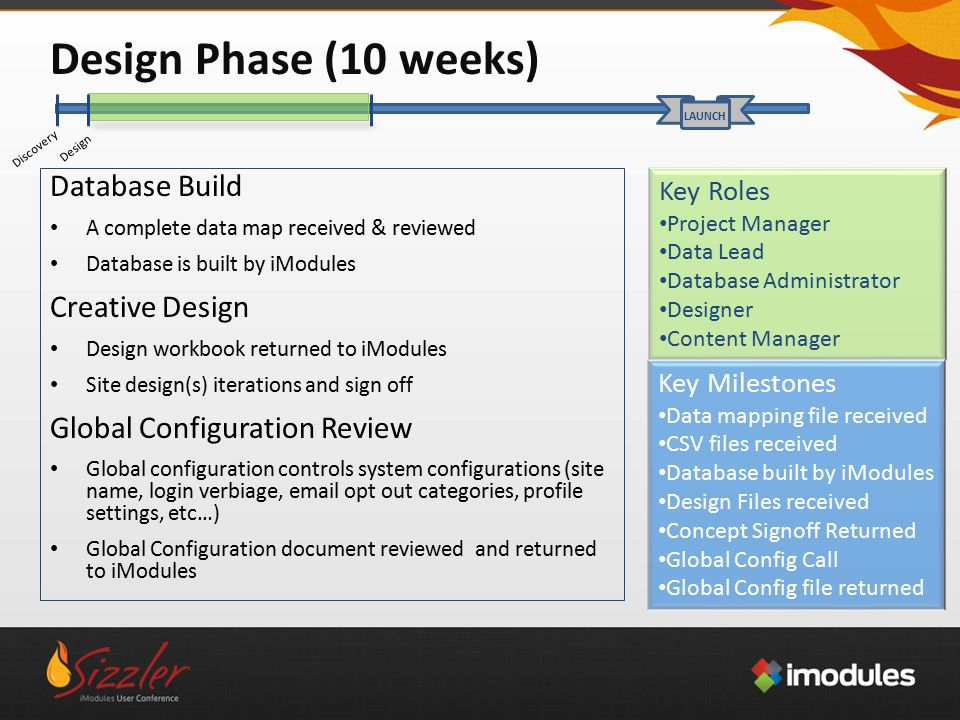 Design Phase (10 weeks) Database Build A complete data map received & reviewed Database is built by iModules Creative Design Design workbook returned to iModules Site design(s) iterations and sign off Global Configuration Review Global configuration controls system configurations (site name, login verbiage, email opt out categories, profile settings, etc…) Global Configuration document reviewed and returned to iModules Key Roles Project Manager Data Lead Database Administrator Designer Content Manager Key Milestones Data mapping file received CSV files received Database built by iModules Design Files received Concept Signoff Returned Global Config Call Global Config file returned LAUNCH Discovery Design