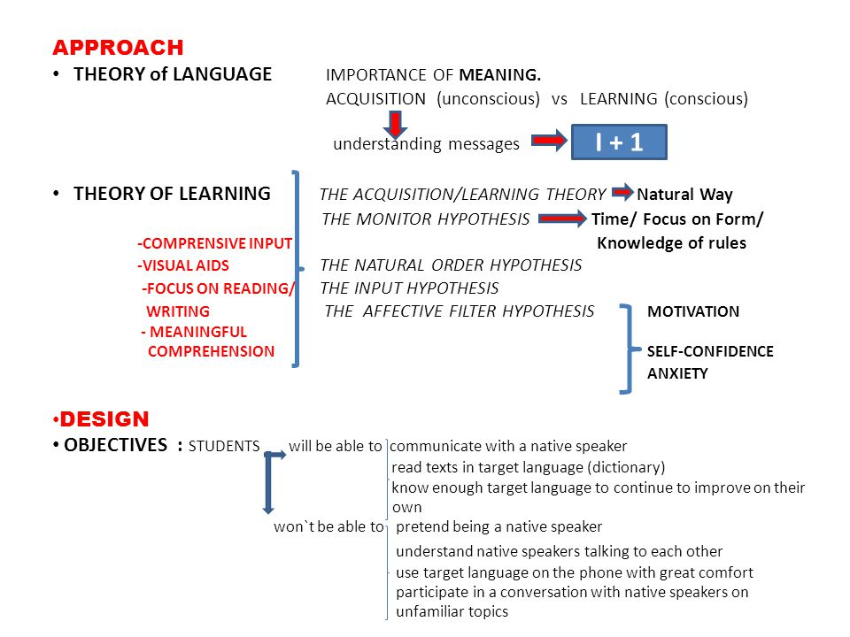 APPROACH THEORY of LANGUAGE IMPORTANCE OF MEANING.