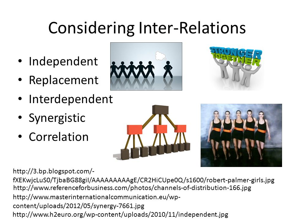 Considering Inter-Relations Independent Replacement Interdependent Synergistic Correlation http://www.h2euro.org/wp-content/uploads/2010/11/independent.jpg http://www.masterinternationalcommunication.eu/wp- content/uploads/2012/05/synergy-7661.jpg http://www.referenceforbusiness.com/photos/channels-of-distribution-166.jpg http://3.bp.blogspot.com/- fXEKwjcLuS0/TjbaBG88giI/AAAAAAAAAgE/CR2HiCUpe0Q/s1600/robert-palmer-girls.jpg