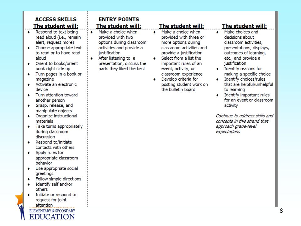 Thinking About Self Evaluation Student choice-making and evaluation of one's own work are essential components of the concept of self determination, which is an important predictor of successful postschool outcomes (Wehmeyer& Palmer, 2003; Wehmeyer & Schwartz, 1998) Kleinert,H.L.