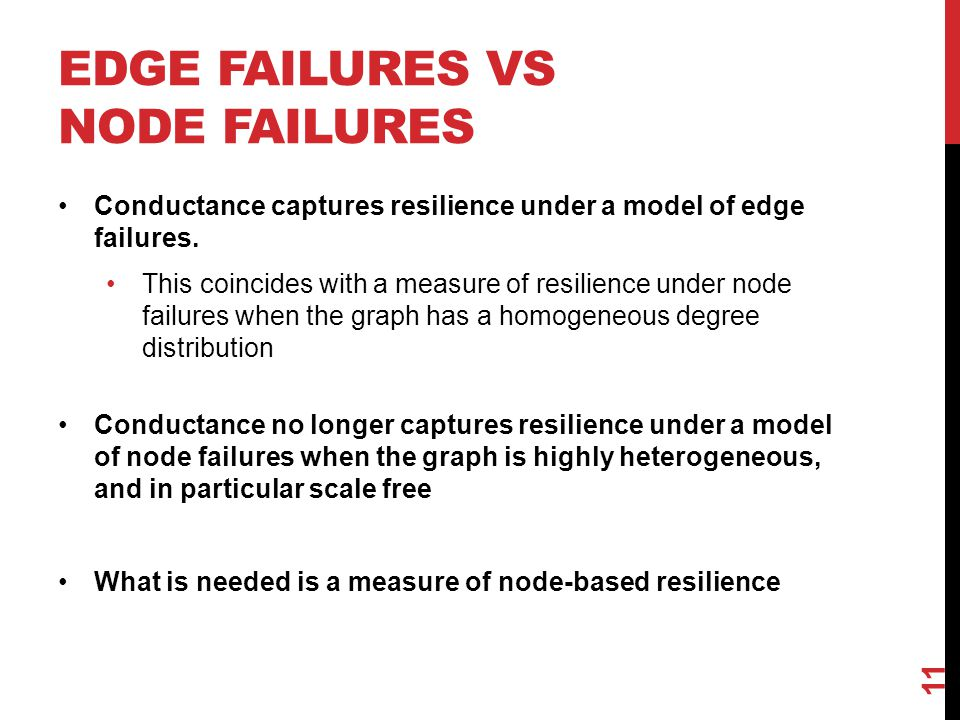 EDGE FAILURES VS NODE FAILURES Conductance captures resilience under a model of edge failures. This coincides with a measure of resilience under node