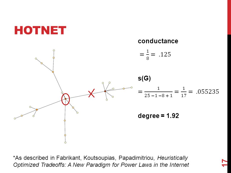HOTNET 17 *As described in Fabrikant, Koutsoupias, Papadimitriou, Heuristically Optimized Tradeoffs: A New Paradigm for Power Laws in the Internet