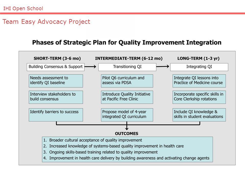 IHI Open School Team Easy Advocacy Project