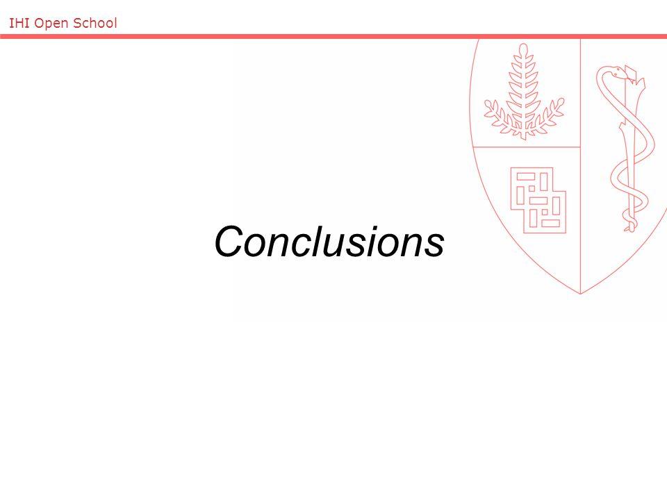 IHI Open School Conclusions