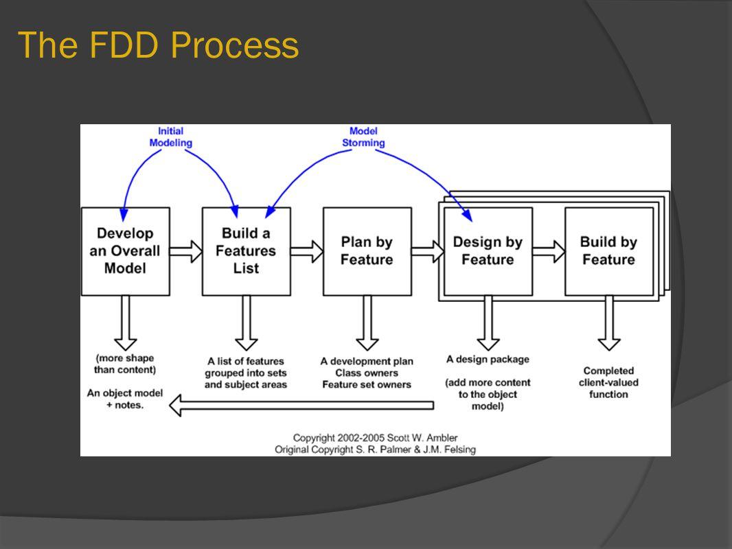 The FDD Process