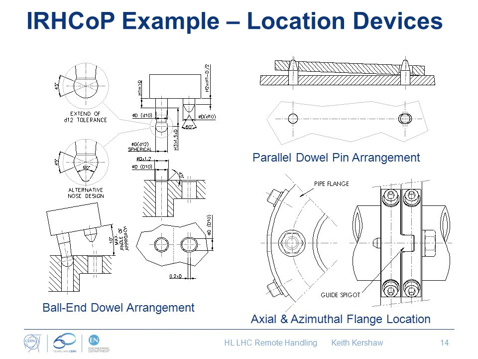 IRHCoP Example – Location Devices Parallel Dowel Pin Arrangement Ball-End Dowel Arrangement Axial & Azimuthal Flange Location HL LHC Remote Handling Keith Kershaw14