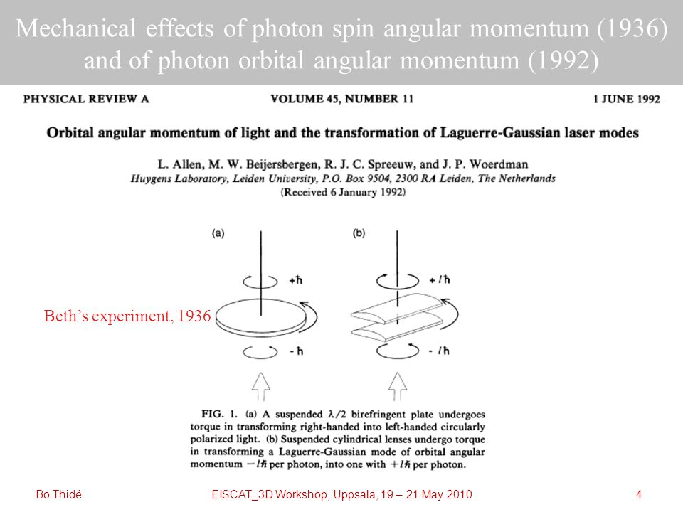EISCAT_3D Workshop, Uppsala, 19 – 21 May 2010 Mechanical effects of photon spin angular momentum (1936) and of photon orbital angular momentum (1992) Bo Thidé4 Beth's experiment, 1936