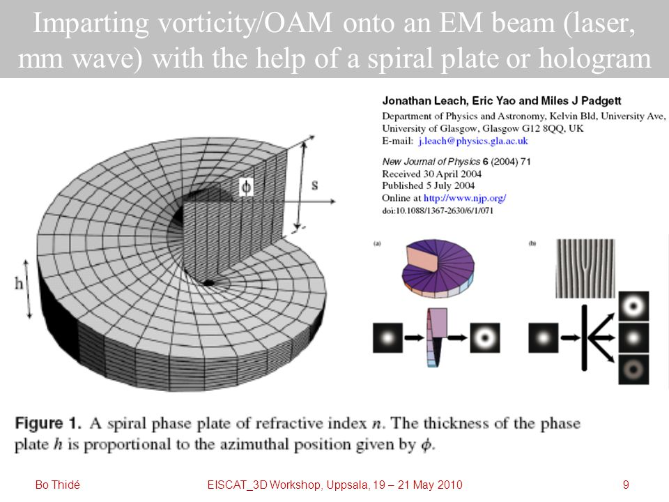 EISCAT_3D Workshop, Uppsala, 19 – 21 May 2010 Imparting vorticity/OAM onto an EM beam (laser, mm wave) with the help of a spiral plate or hologram Bo Thidé9